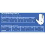 Перчатки нитриловые NitryMax, смотровые, нестерильные, XS (ГОЛУБЫЕ)